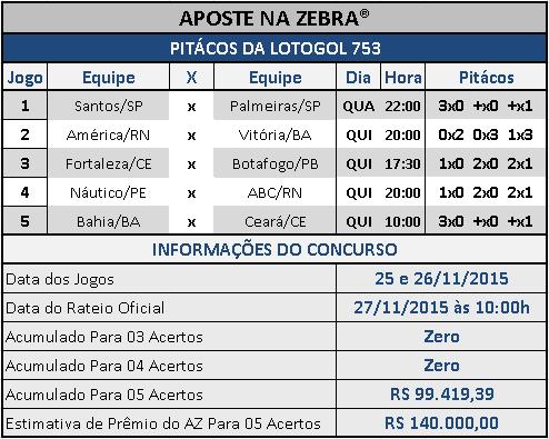 LOTOGOL 753 - PITÁCOS DA ZEBRA
