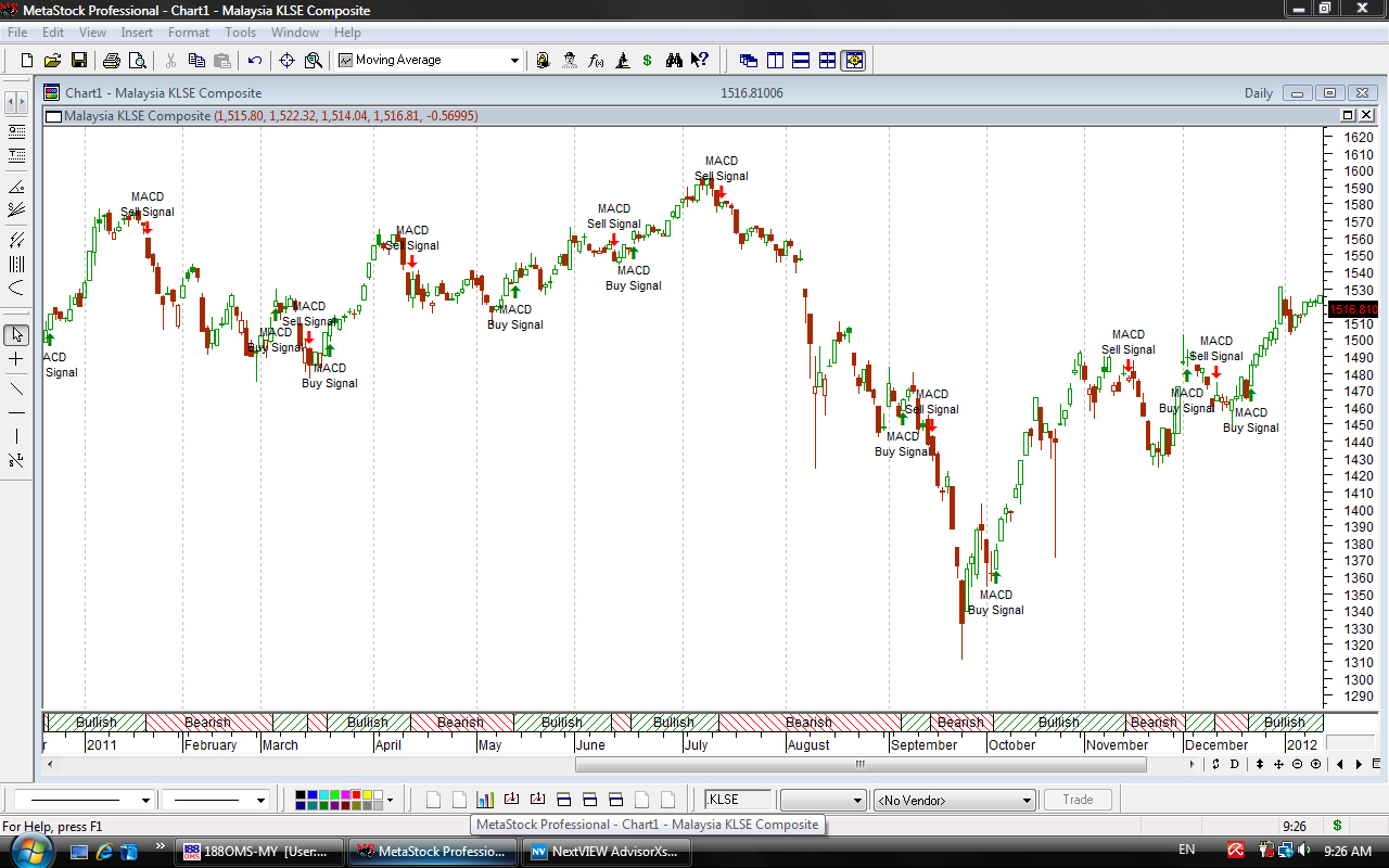 fortune trading software
