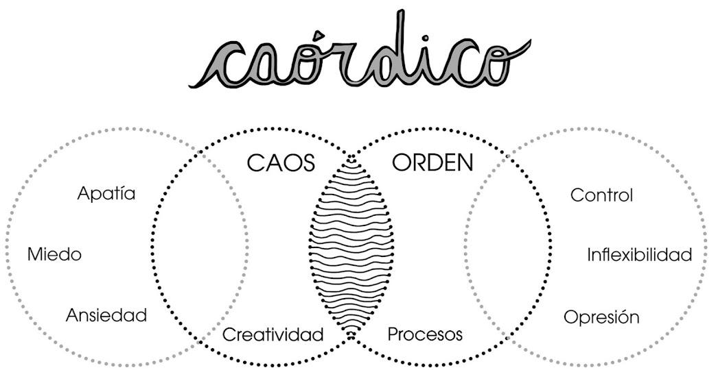 Modelo caórdico tejeRedes