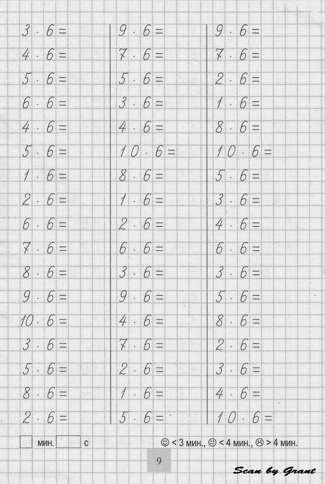 Решебник по математике 6 класс тематический тренажер лысенко кулабухова