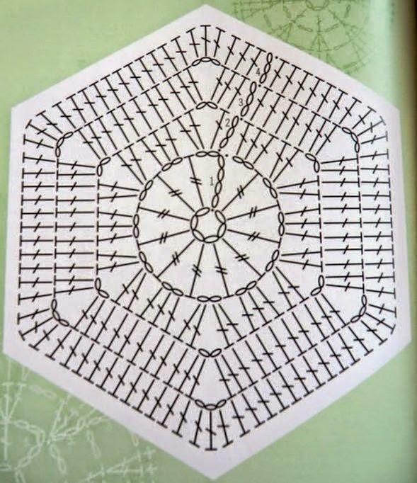 Diagrama crochet de hexagono con varetas y cadenas