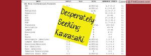 Kawasaki Disease Facebook Page