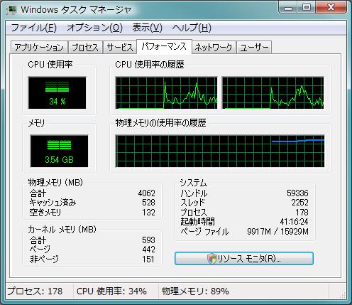 作業をし続けて、41 時間経過した Windows の様子 最低限の作業に必要なウィンドウが起動している ページファイルが 9917 M ある