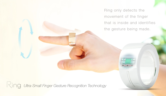 hover_share Gesture-recognition-technology