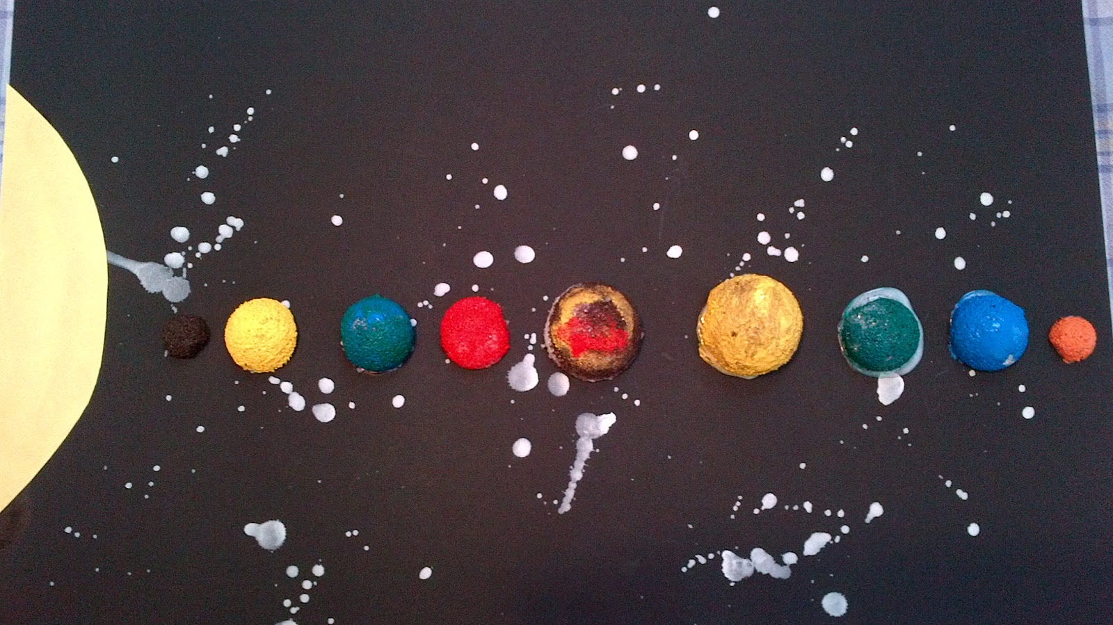 solar system projects for kindergarten - photo #3
