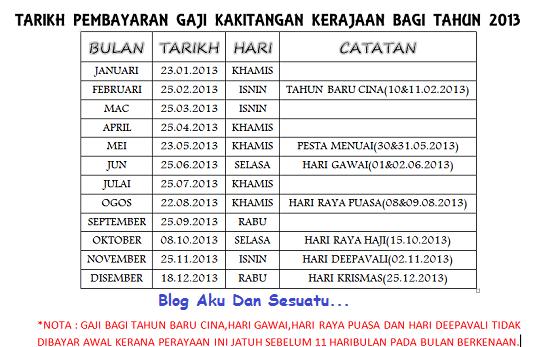 Jom kita terjah jadual tarikh pembayaran gaji kakitangan awam 2013 :-