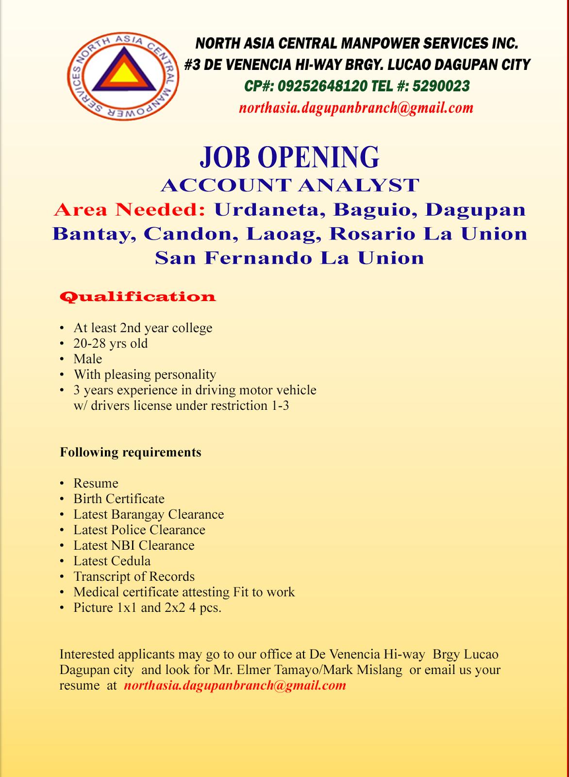 2016 job openings