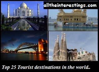 Top 25 popular tourist destinations in the world, interesting places vote list
