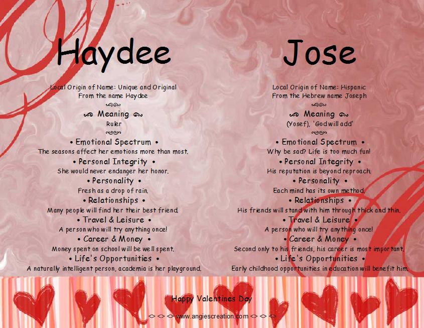 Name Valentine  Meaning origin etc  Both Boy Names