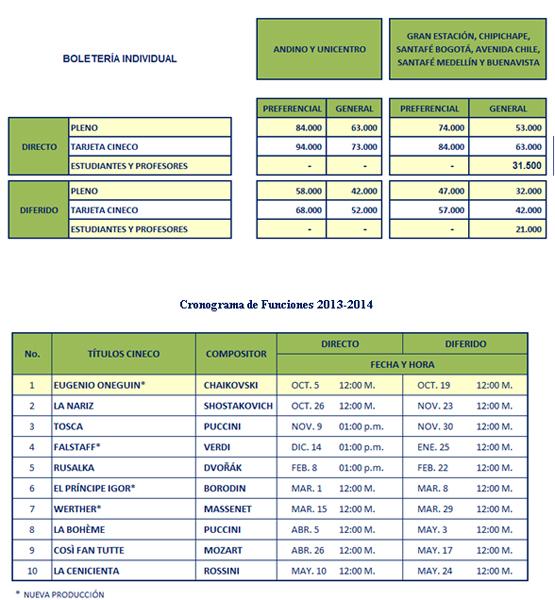 Descuentos-boletería-individual-Temporada-MetOpera