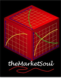 theMarketSoul 1999 -2011