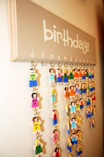 Classroom Design Ideas For Middle School ~ Birthday displays setting up the classroom series