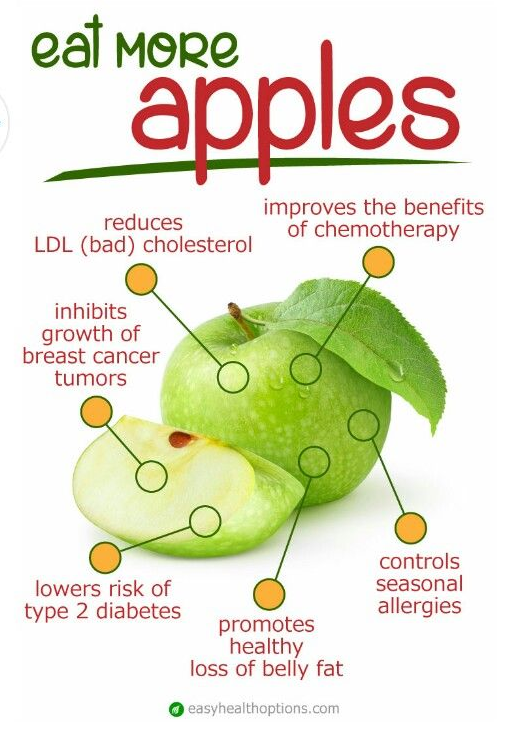 Eat More apples