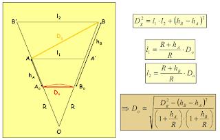 reducción conjunta de la distancia en geodesia