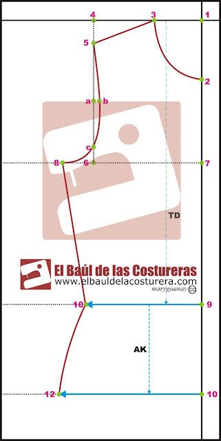 Trazado de blusa básica curso molderia parte 3 lineas cintura cadera