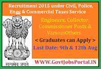TNPSC Recruitment 2015
