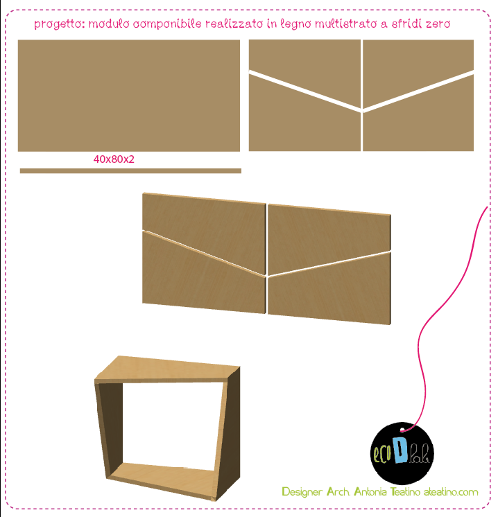 http://antoniateatino.wix.com/ecodlab#!guerrilla-design/c1ivd