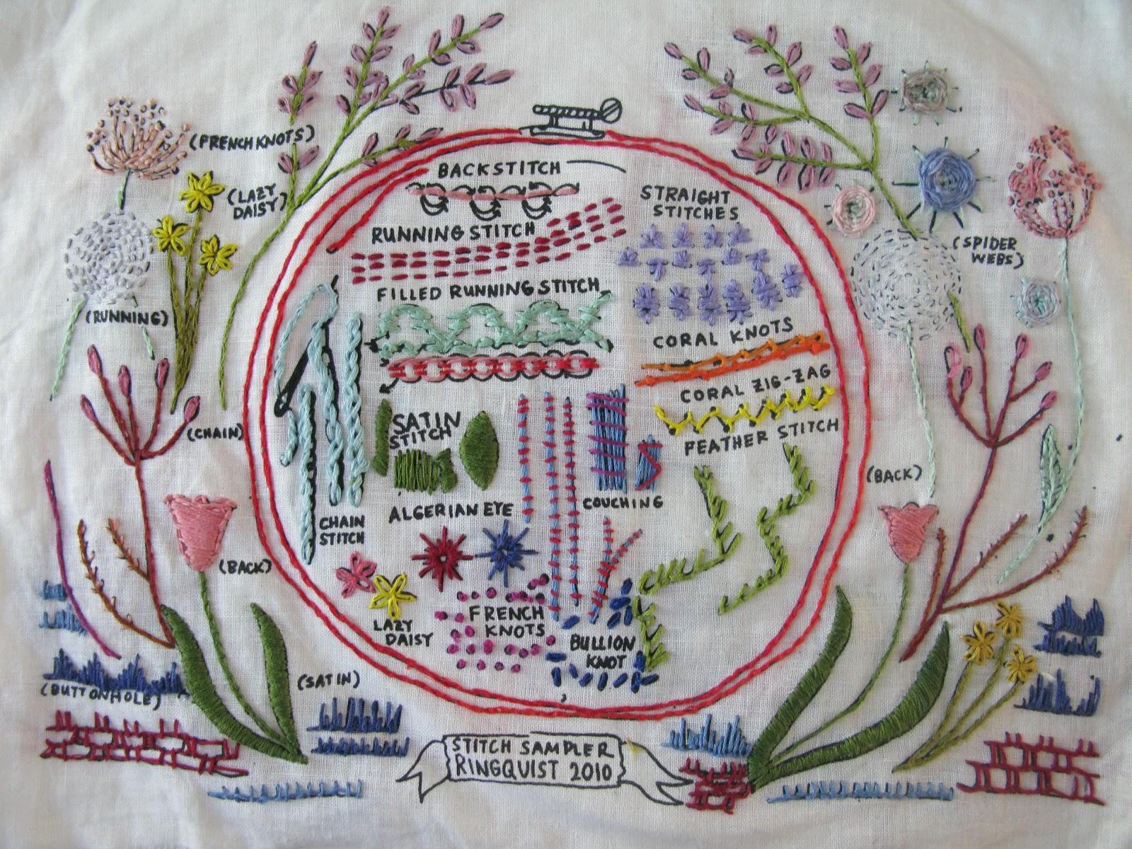 Sew nancy drop cloth stitch sampler