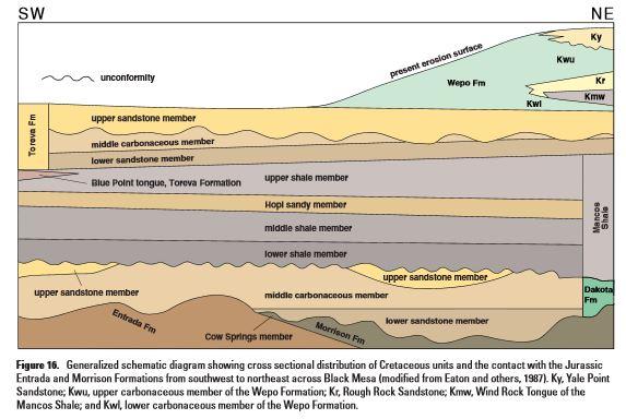 USGS Estimates 66 Trillion Cubic Feet of Natural Gas in Colorado's ...