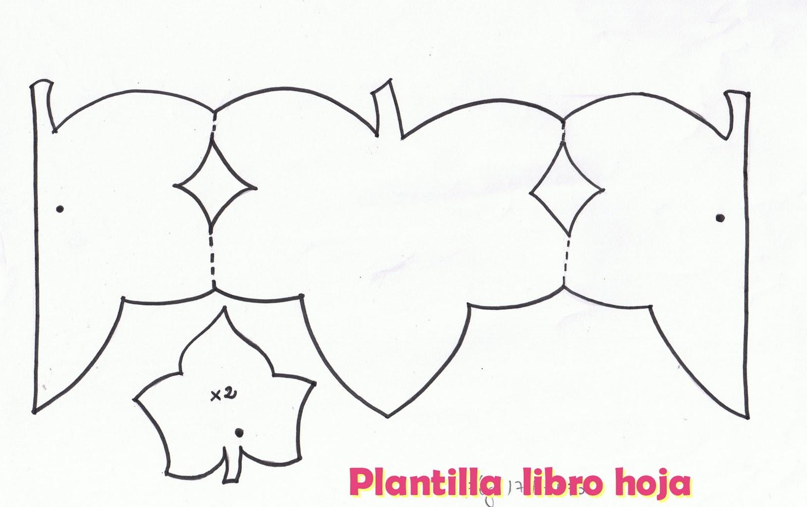 Plantilla de hojas - Imagui