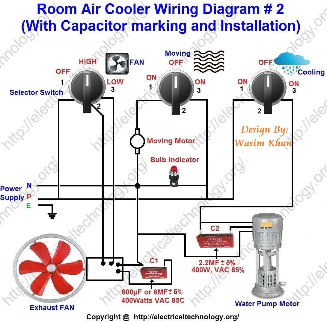 air cooler wiring diagram 1 room air cooler wiring diagram 2 with  #1313B8