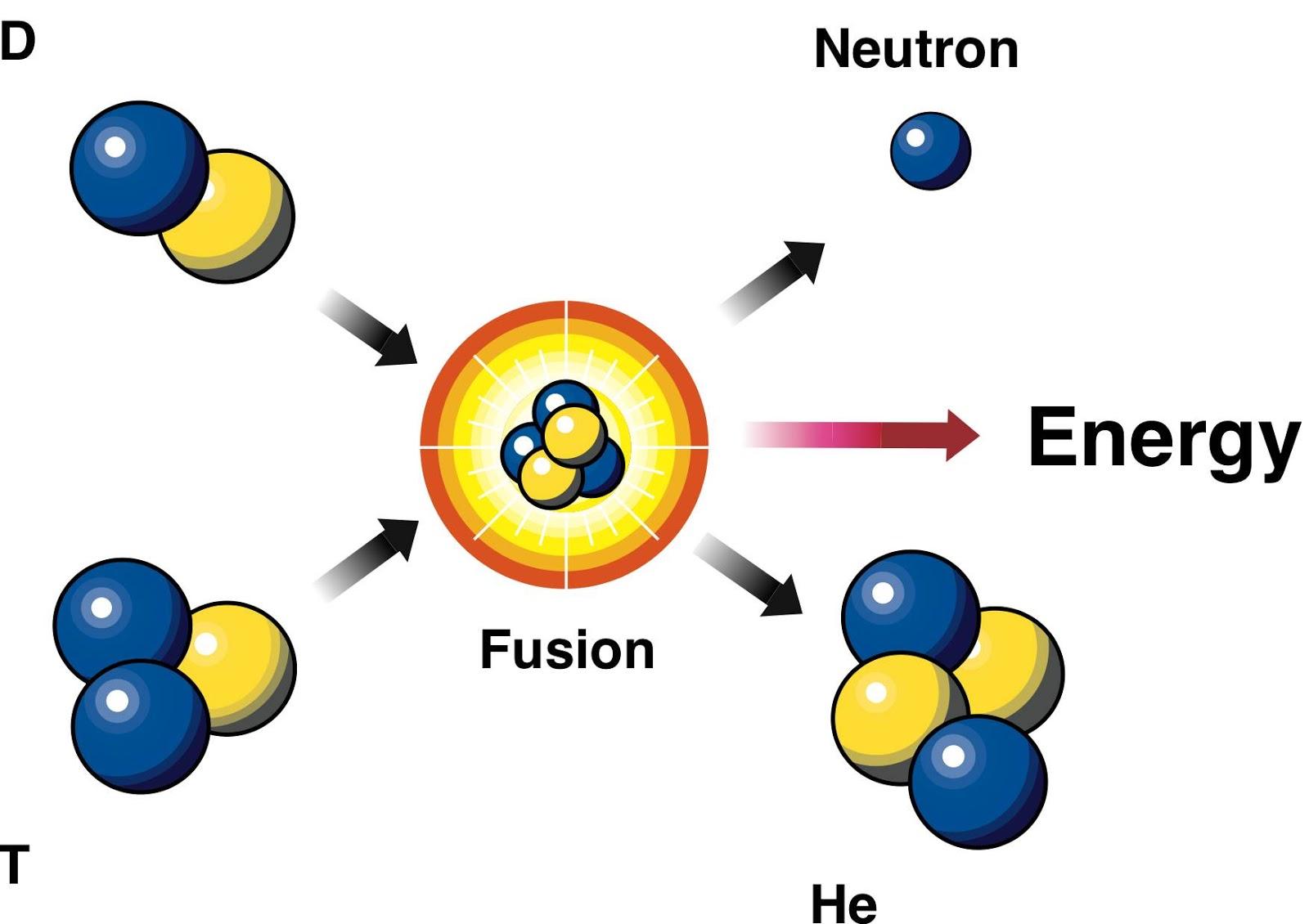 fusion nucl u00e9aire sur mars
