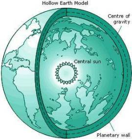 Teori north pole, jalan menuju hollow earth