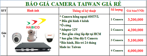 lap dat camera tai hcm, lap camera hcm