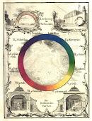 Versuch eines Farbensystems