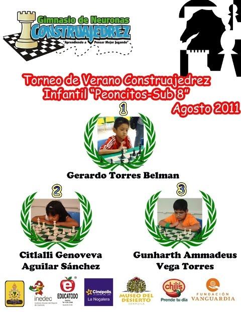 Torneo De Verano Construajedrez