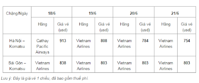 Vé máy bay đi Komatsu giá rẻ 2015_1