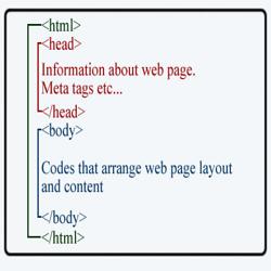 meta+tag2