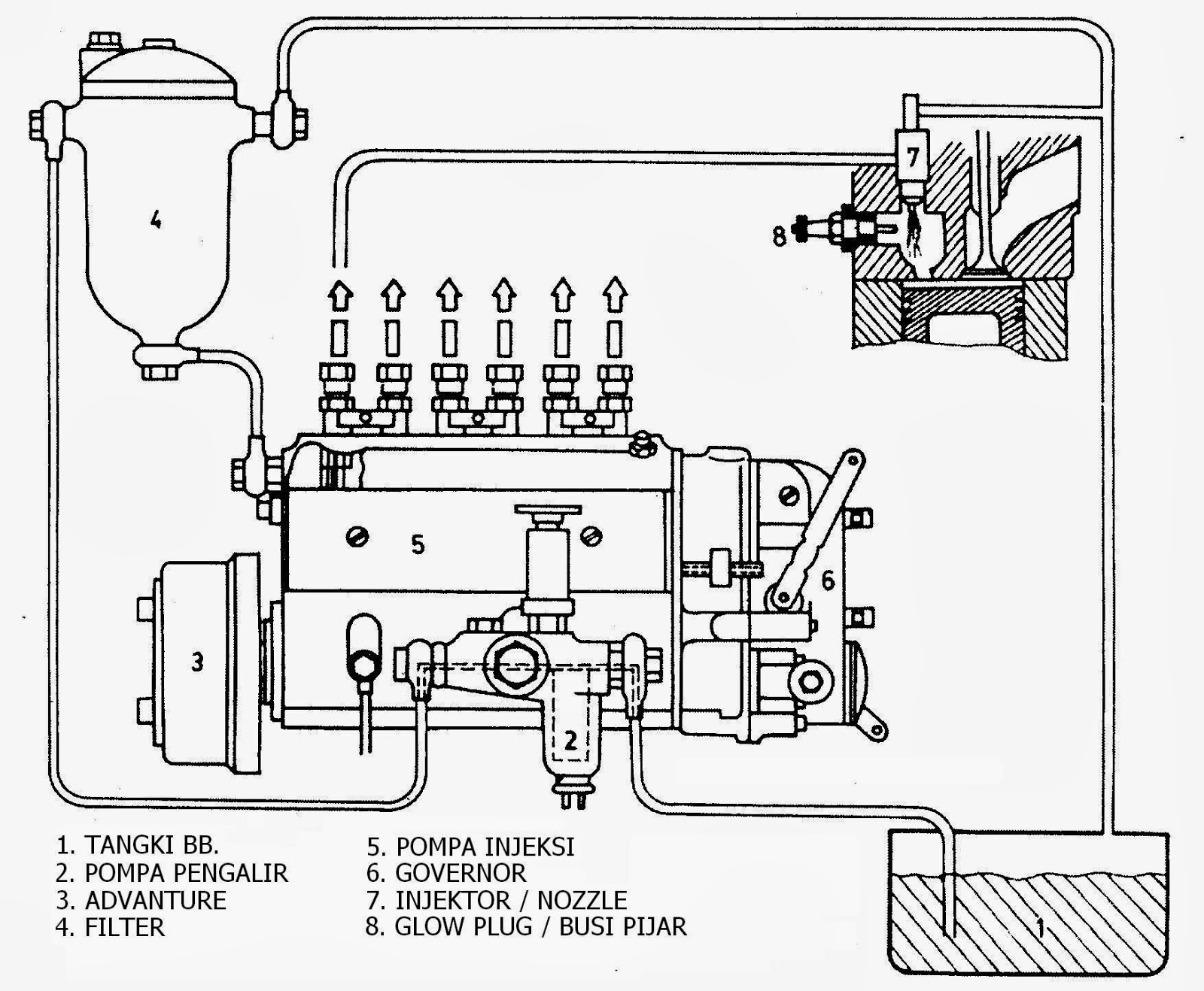 fuel pump diagram