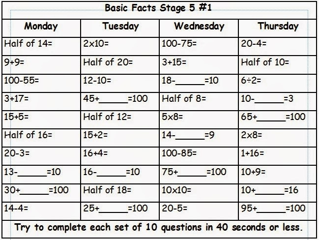 math worksheet : basic facts maths worksheets nz  educational math activities : Maths Worksheets Nz