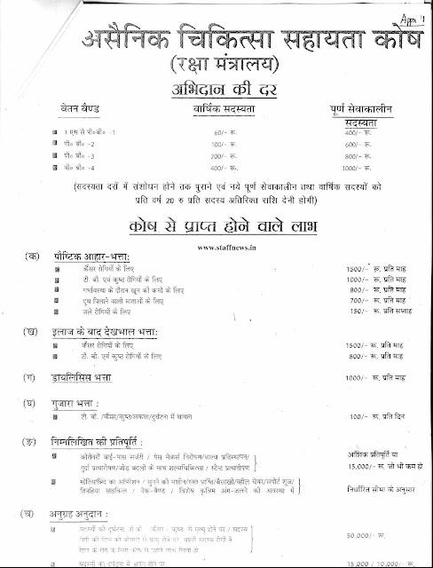 dcmaf+info+hindi