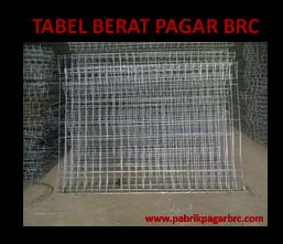 Tabel Berat Pagar BRC Murah Harga Pabrik. distributor pagar brc. Hot Dip Galvanis dan Elektroplating
