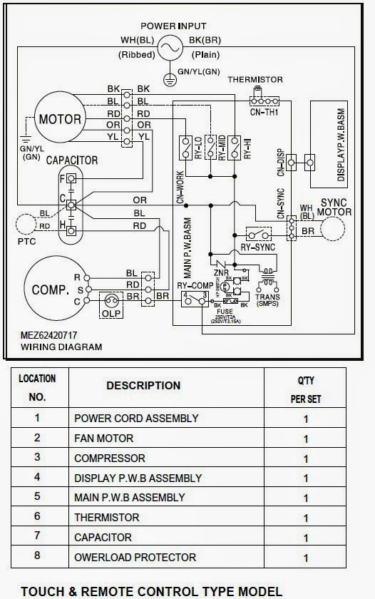 remote+type electrical wiring diagrams for air conditioning systems part two window ac wiring diagram at crackthecode.co