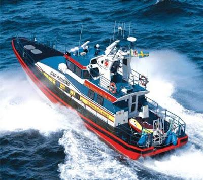 Speed Boat Bertenaga Pendorong Belakang Water Jet