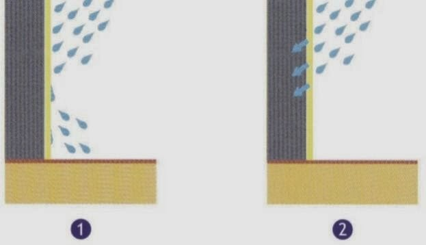 Acção-da-água-numa-fachada-pintar-a-casa
