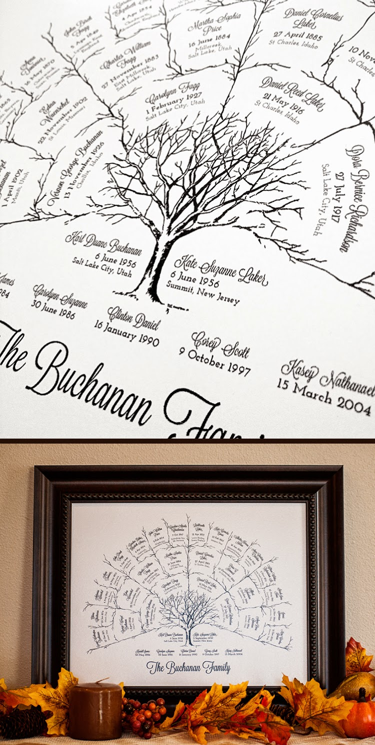 Branches the perfect christmas gift custom framed family for Family tree gifts personalized