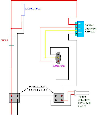 single line diagram of power factor capacitor power wiring diagram elsavadorla
