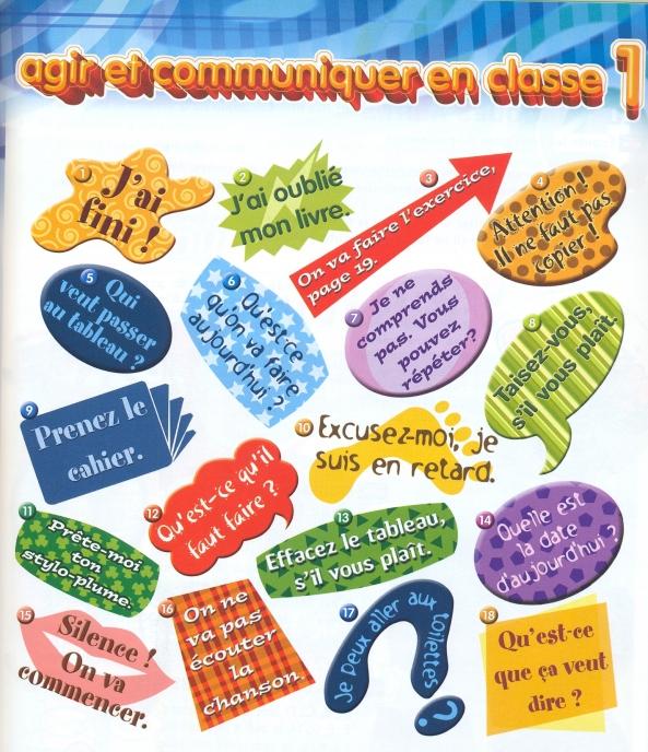 Mon Coin De Francais Communiquer En Classe