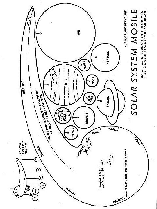 Similiar Printable Solar System Craft Keywords