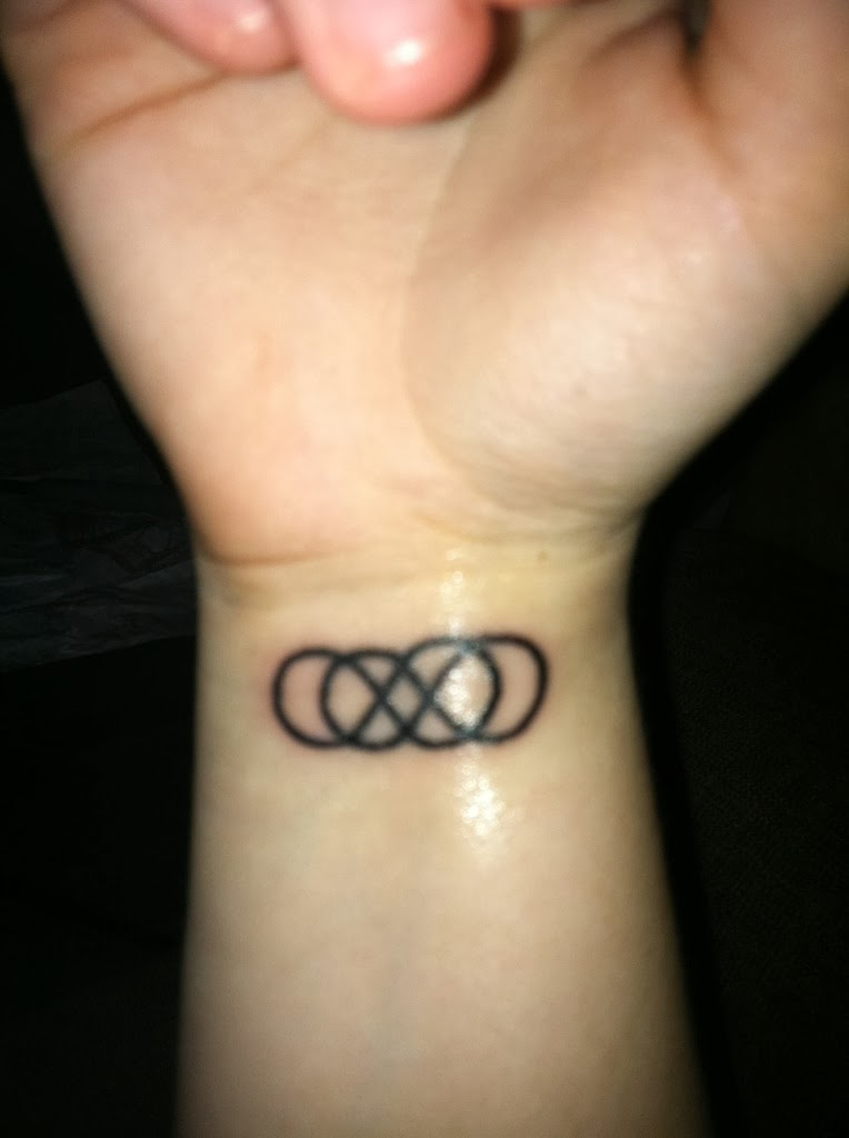 Double Infinity Symbol Design On Wrist Tattoos