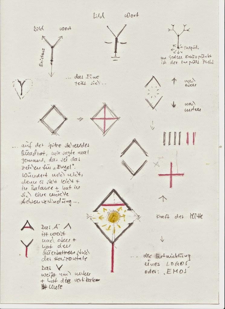 """Alfred Bast: """"AY"""" ein Vortrag über die """"Künstlerische Intelligenz"""""""