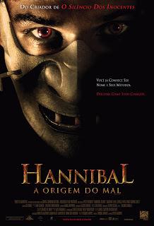Ver Hannibal El origen del mal 2001 Online Gratis