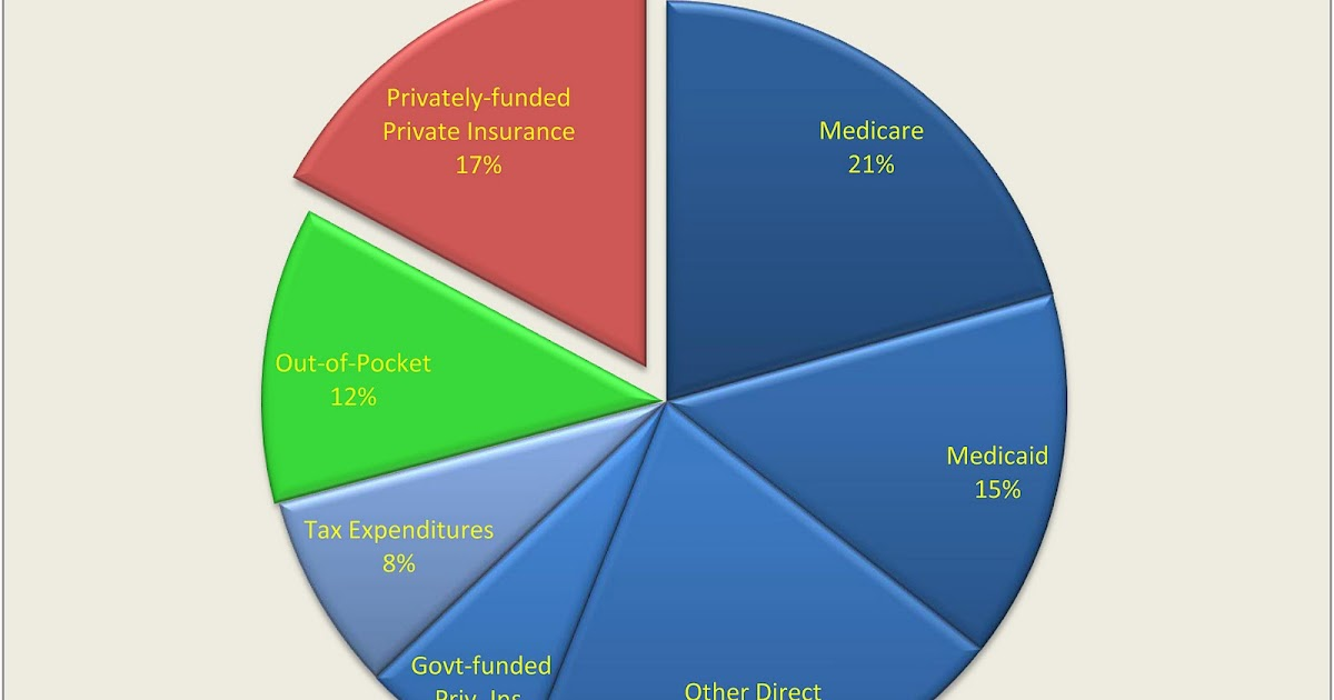 Our Health Policy Matters: America's Health Insurance Myth