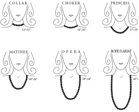 Necklace Length Guide on long list