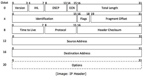 usb ecn table 9-z pdf