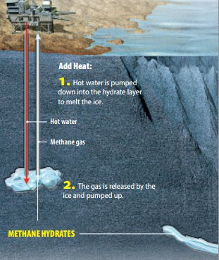 Methane Hydrate Is It Alternative Fuel Source For Future